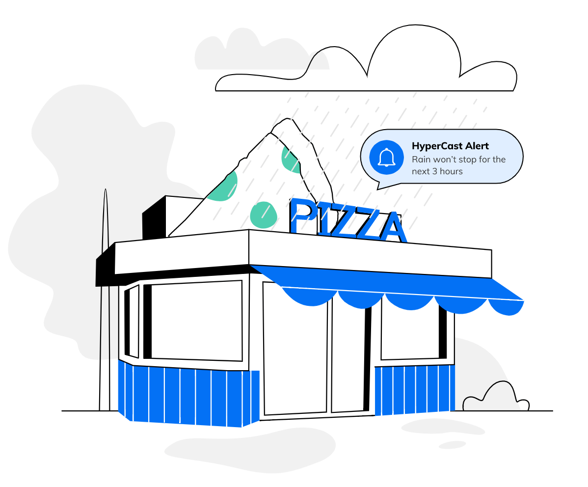 weather software for restaurants