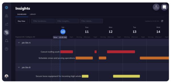 tomorrow.io insights dashboard construction
