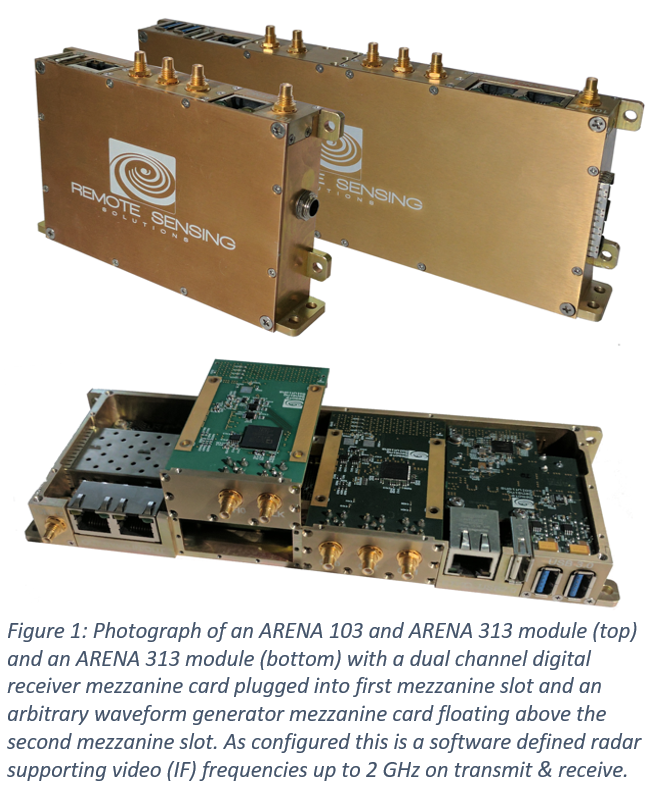 ARENA module